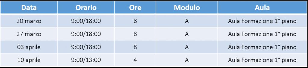 Calendario corso RSPP modulo a Igeam